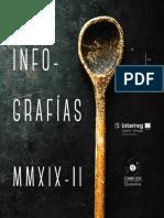 Estadísticas TIC en Portugal (es)