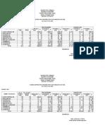 NEW FORM CONSOLIDATED ORAL-READING PROFILE IN ENGLISH 2016 IRA RHENETTE G. MALBACIAS.xlsx