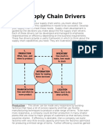 Five Supply Chain Drivers