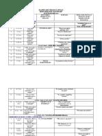 1 Planificare Anuala Grupa Mijlocie