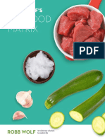 Robb-Wolf-Food-Matrix (1).pdf