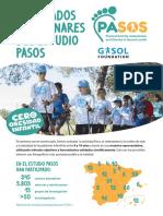 2019_Estudio PASOS (Gasol Foundation).pdf