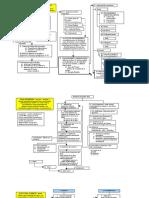 55655347-Esquema-Del-Proceso-Penal.pdf