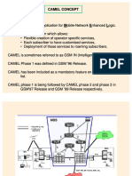 Docit.tips in Call Flow Computer Networking Networks