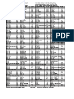 24068679-Price-List.pdf