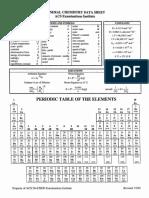 ACS Periodic Table.pdf