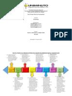 LÍNEA DEL TIEMPO DE LOS PERIODOS HISTÓRICOS DEL CONCEPTO DE ENFERMEDAD MENTAL Y PSICOPATOLOGÍA (1).docx