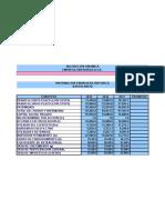 Copia de 1. Valoracion de Siderurgica Ecuatoriana. Datos