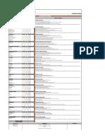Fichas Técnicas Alimentación Colectiva y Saludable