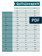 Inuktut Qaliujaaqpait Character Chart