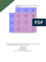 tabela de valores numericos do sen cos tan.docx