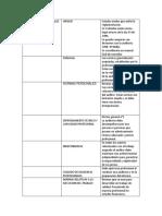 Normas Internacionales de Auditoria Cuadro Signotico