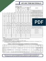 ETM_API_600_TRIM_MATERIAL.pdf