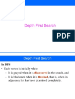 15. DFS - Depth First Search