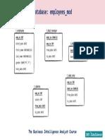 employees-mod-db.pdf