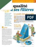 Infographie Carrefour - La Qualité a Ses Filières - Mars 2005