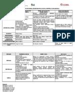 FINAL CUADRO COMPARATIVO DE TEORIAS ADMINISTRATIVAS.pdf