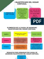 Diapositiva de Separacion de Cuerpos