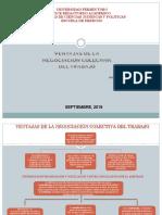 Act 9 Mapa Conceptual Ventajas de La Negociación Colectiva Del Trabajo