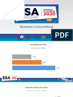 ProcessoIngresso2020_NumerosConcorrenciaSSA