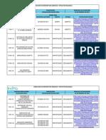 INFORME DE TECNOVIGILANCIA JUNIO 2019