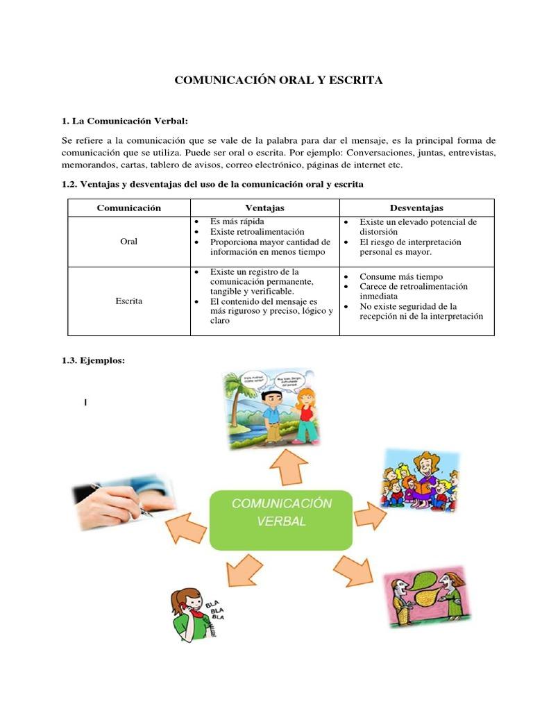 Comunicacion Verbal Y No Verbal Comunicación No Verbal Comunicación