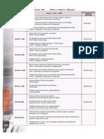Normas de roscas_2.pdf