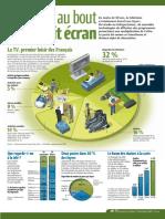 Infographie Carrefour - Voyage Au Bout Du Petit Écran - Décembre 2003