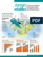 Infographie Carrefour - Place aux énergies renouvelables - Janvier 2004