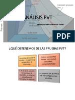 TEMA 3 ANÁLISIS PVT.pdf