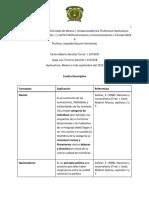 Microsoft Word - Cuadro-Polo.pdf