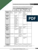 2008_Project_Management_Institute_Guia_d.pdf