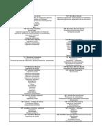 Combinación de intereses del Test de Kuder