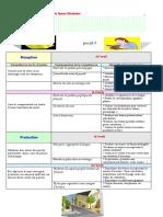 مذكرات السنة الثالثة ابتدائي -اللغة الفرنسية - المقطع الأول_edit