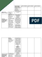 Paso3 Solucion Preguntas Evaluacion Proyectos Joinner
