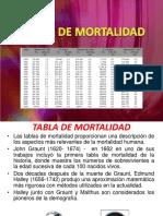 S8-Tablas de Mortalidad1