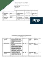 Rtl Pelatihan Sismadav 2018