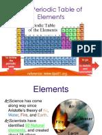 metals and nonmetals.ppt