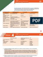 Modulo 4 actividad integradora 2