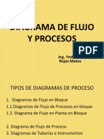 Diagrama de Flujo y Procesos
