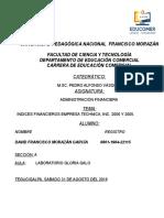 Tarea Indices Financieros David Morazan.doc