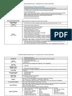 SENTIDO Mamlouk Palace Resort AI Min Requirements Formula Wi 2018 2019..