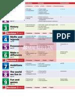 Motivate Level 2 SS.pdf