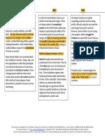 timeline-for-cst-activity.pdf