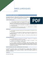 EMPI - U02 - Apunts - Formes jurídiques d'empresa
