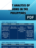 Swot Analysis of Regions in the Philippines