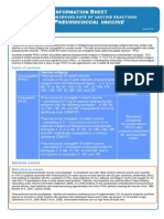 Pneumococcal Vaccine Reactions Information Sheet