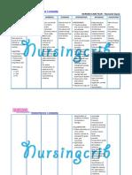 298071096-Nursing-Care-Plan-for-Neonatal-Sepsis-NCP.docx