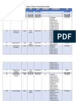 FPRINT CMPM- Project Construction Activities Table