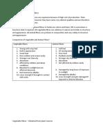 Characteristics of Textile Fibres